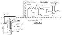 Разработка схем водопровода в Новокузнецке